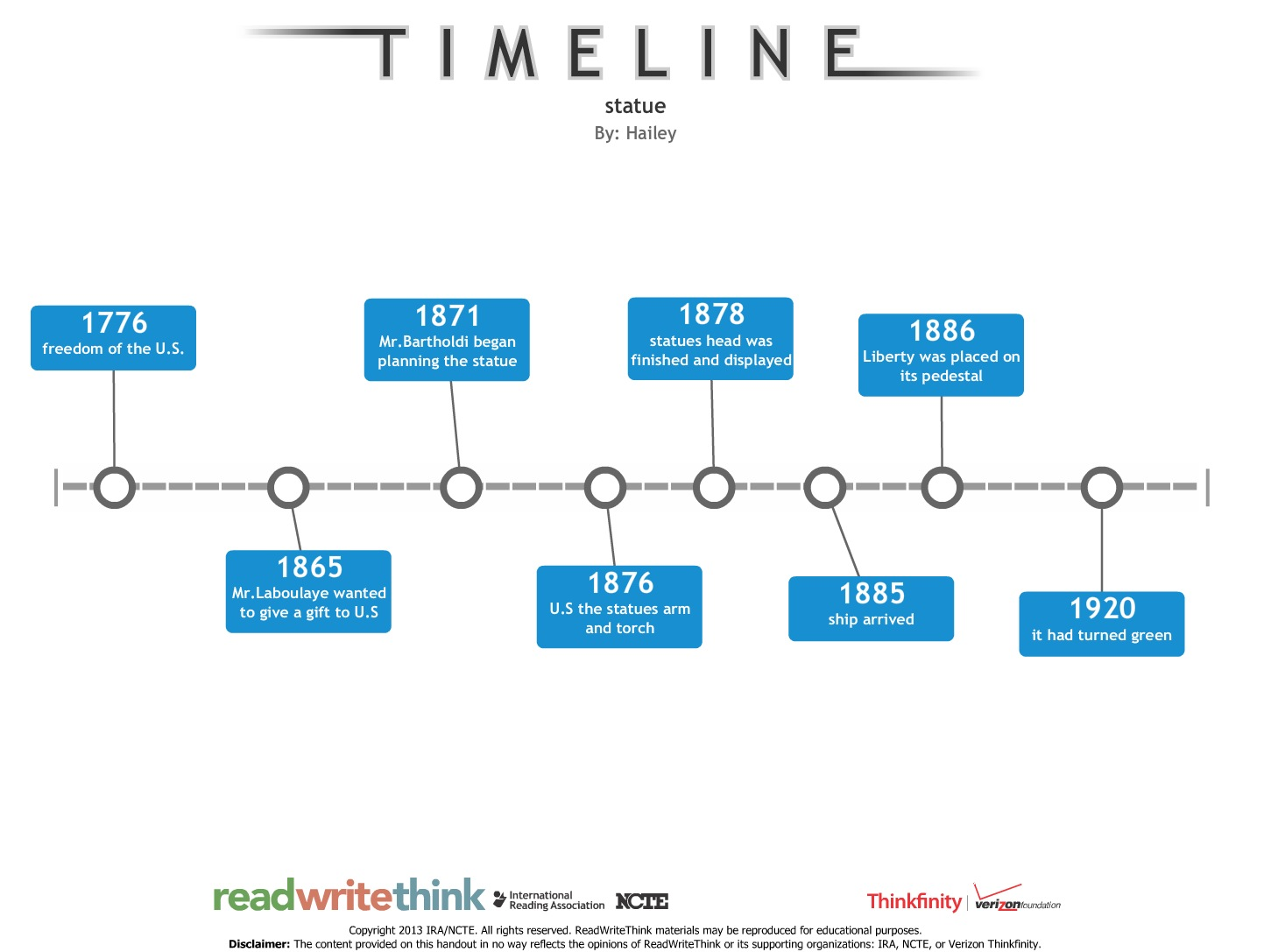 February 2014 – Sample Biography Timeline